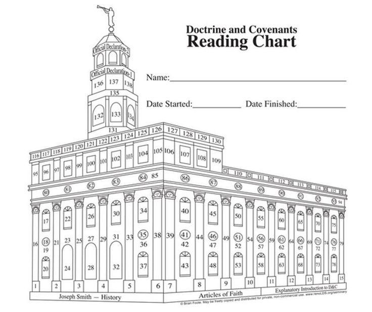 D&C scripture reading chart