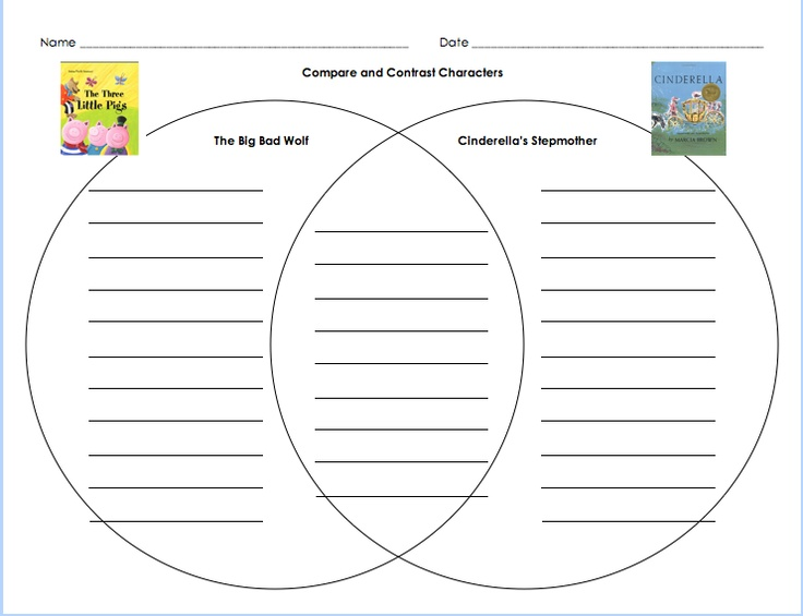 12 best images about Graphic Organizers on Pinterest