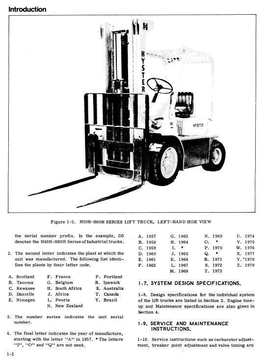 1000+ images about Hyster Instructions, Manuals on