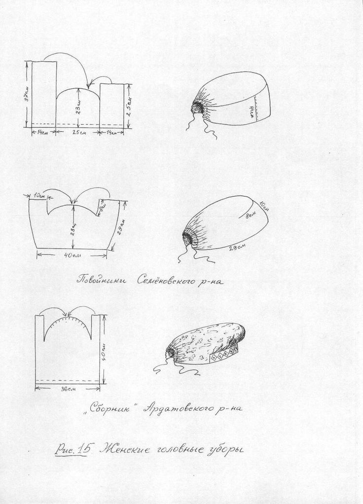 809 best images about Hat Tutorials and Inspiration on