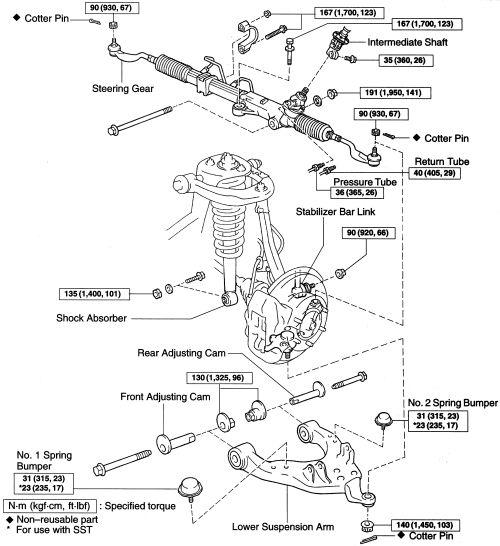 ranger front suspension diagram on 1993 honda civic wiring diagram
