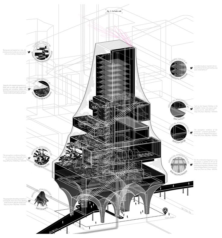 100+ ideas to try about sectional + axonometric drawings
