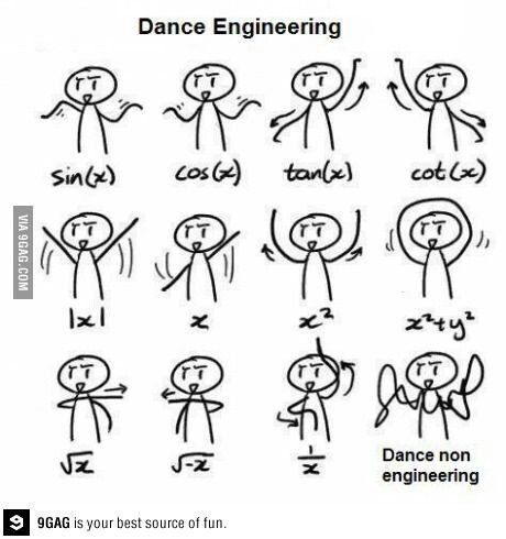 Top 25 ideas about Chemical Engineering on Pinterest