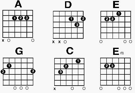 9 String Electric Guitar 11 String Electric Guitar Wiring