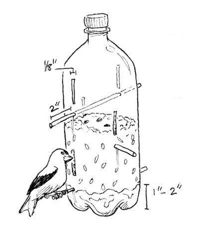 25+ Best Ideas about Homemade Bird Feeders on Pinterest