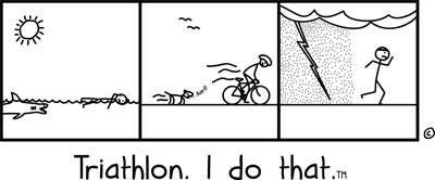 76 best images about Ironman Motivation on Pinterest