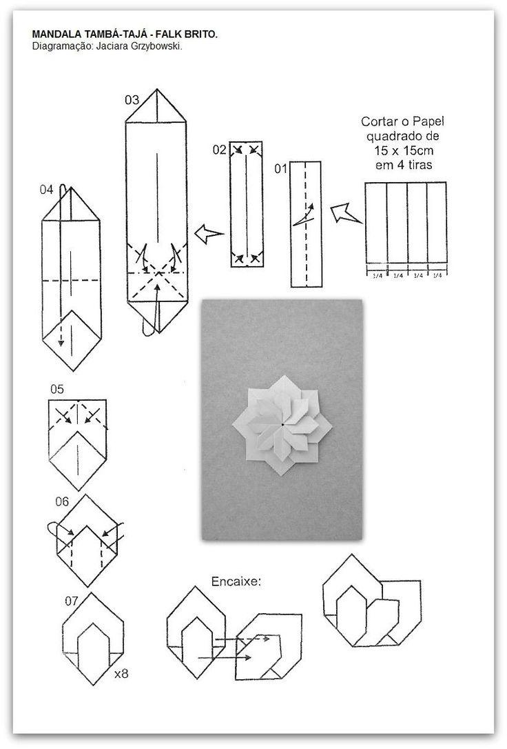 Resultado De Imagen Para Falk Brito Diagramas Book Marks
