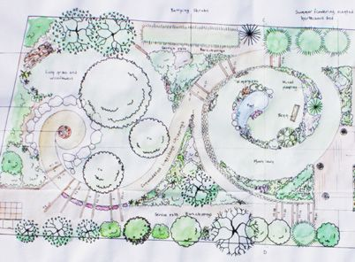 Vegetable Garden Design Drawing – Thorplc Com Country House
