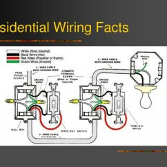 Wiring Diagram For 3 Way Switch With 4 Lights Alpine Head Unit Best Images Of Residential Diagrams - House Electrical ... | Projects To Try