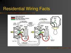 4 Best Images of Residential Wiring Diagrams  House