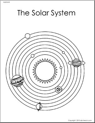 17 Best ideas about Solar System Diagram on Pinterest