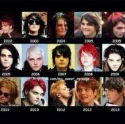gerard hair chart addicted