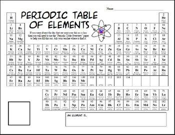 1000+ images about Periodic table on Pinterest