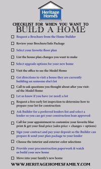 Checklist of what to do when you want to build a home. The ...