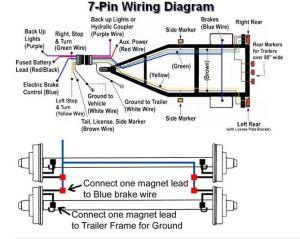 7 Pin Trailer Plug Wiring Diagram | Plug  Wiring