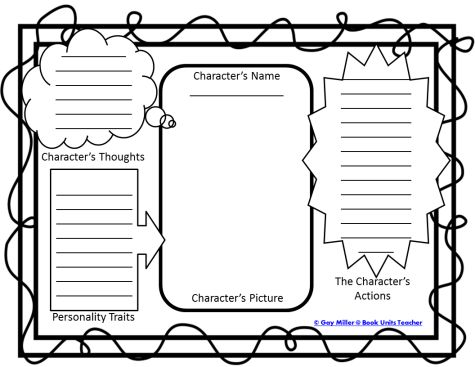 1000+ images about Character Study Activities on Pinterest