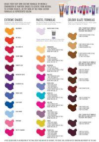 Best 25+ Manic panic color chart ideas on Pinterest ...