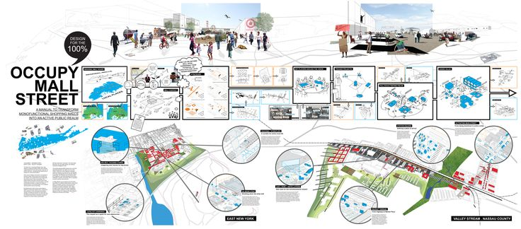 images urban planner in diagram river delta formation project great installation of wiring 60 best about landscape site analysis on pinterest sasaki design