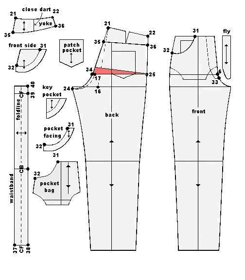 57 best images about Trousers pattern cutting on Pinterest