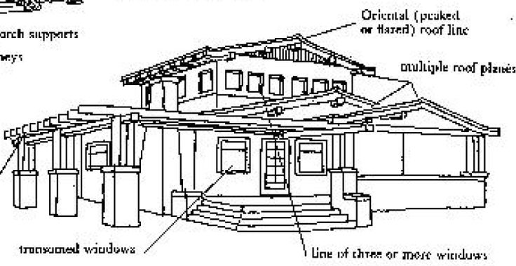 10 Best images about Craftsman Bungalow on Pinterest