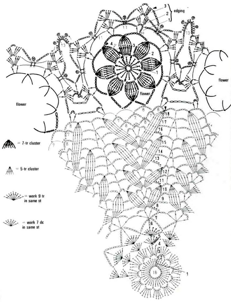 1000+ ideas about Crochet Tablecloth Pattern on Pinterest