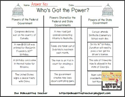 us government checks and balances diagram kitchen wiring separation of powers worksheet. worksheets. rssdotnet free printable worksheets activities