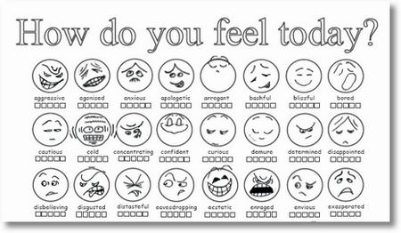 How do you feel today poster. This is meant to help kids
