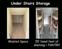 I had wasted space in that weird under stairs closet... So