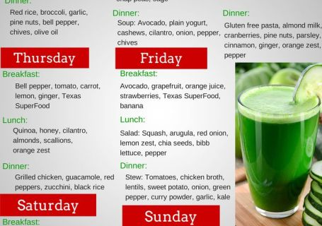 Get Our 7 Day Detox Plan Supercharge Your Health With
