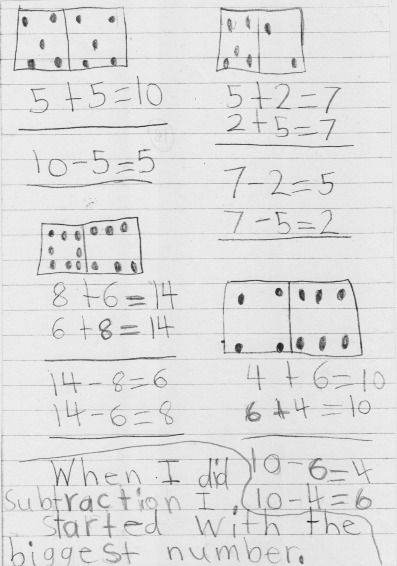 1000+ images about Math- addition & subtraction on