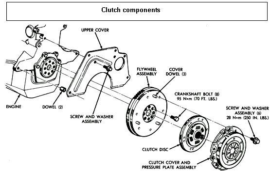 diagram of acpressor clutch