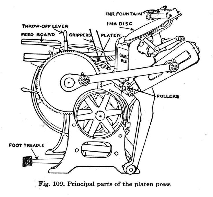 Principal Parts to my Chandler & Price letterpress