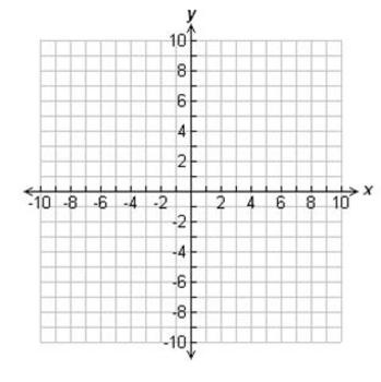 36 best images about Coordinate grid... on Pinterest