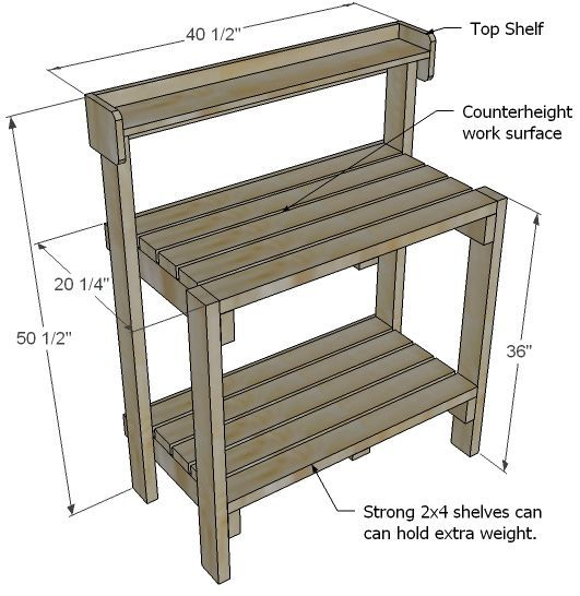 25 Best Ideas About Potting Benches On Pinterest Potting