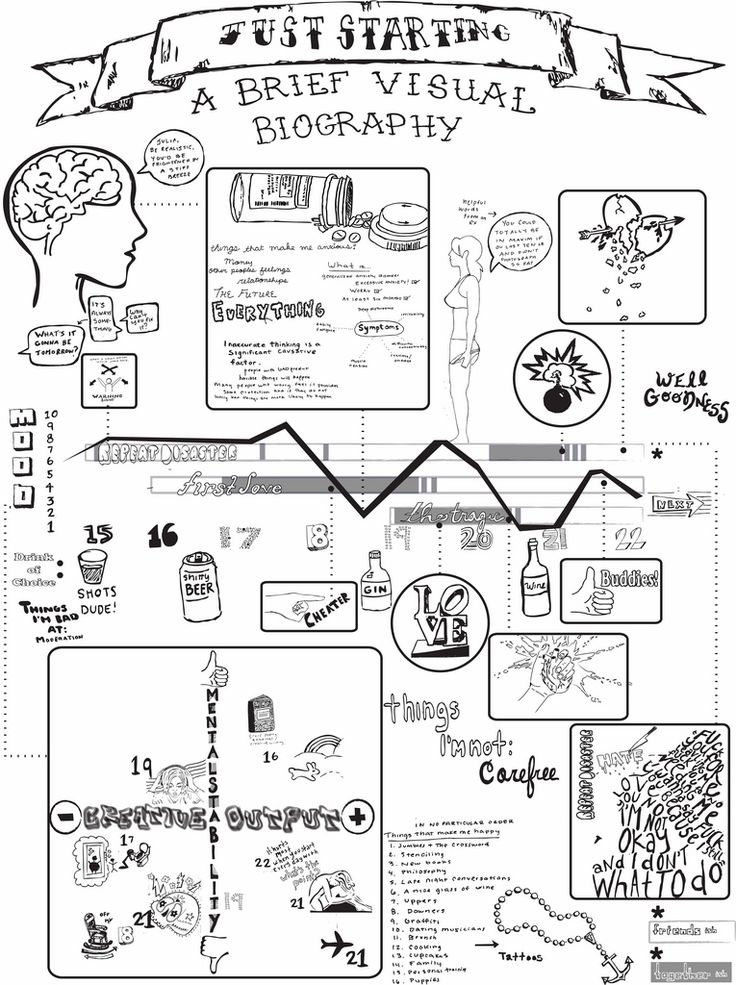 69 best images about Therapy worksheets on Pinterest