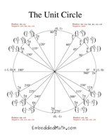 Printable math worksheets, Worksheets and Math worksheets