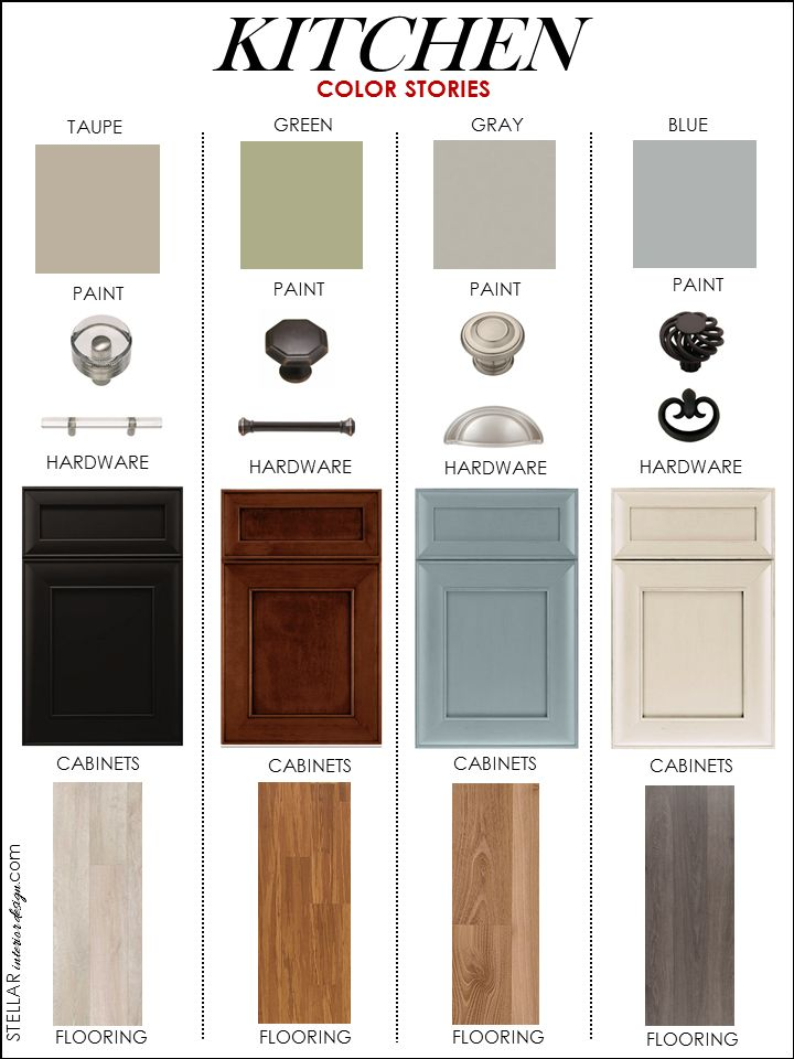 25 Best Ideas About Interior Color Schemes On Pinterest Kitchen