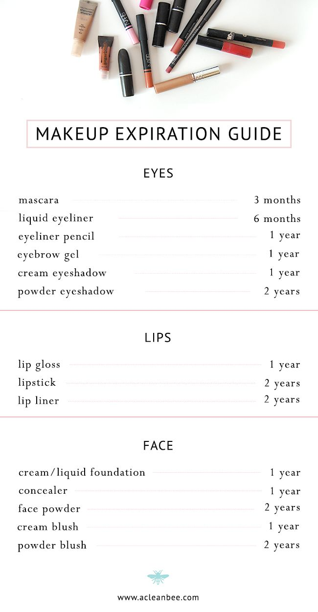 Best 25+ Makeup guide ideas on Pinterest