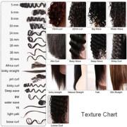ideas hair texture
