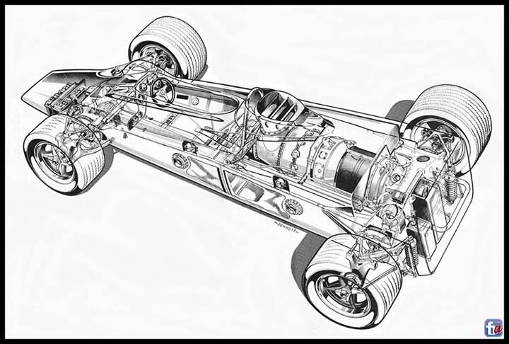 1000+ images about Race Car Cutaways on Pinterest