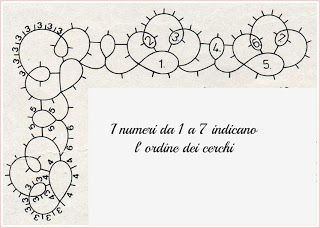 57 best images about Passion 4 Tatting...Passione