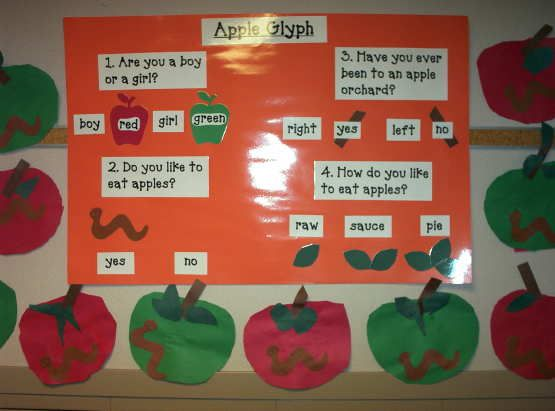 Apples Crafts Classroom Activities Amp Storytime A