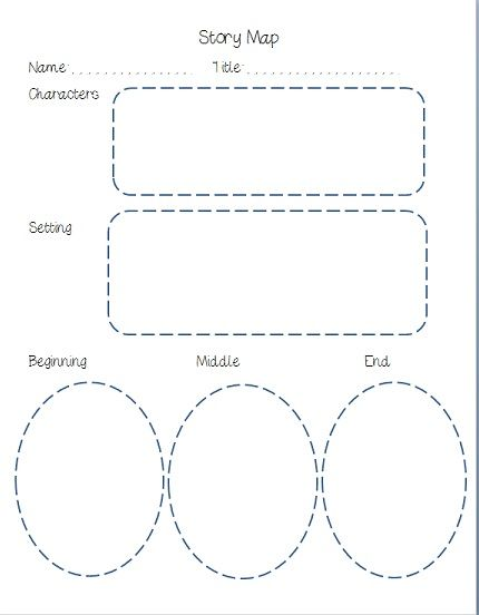 30 best images about Graphic Organizers / story maps on