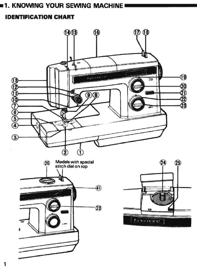 Kenmore Manual 1581, 1680,1682,1690,1780,1781,1782,1785