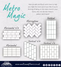 17 Best images about Metro & Brick Tiles on Pinterest ...