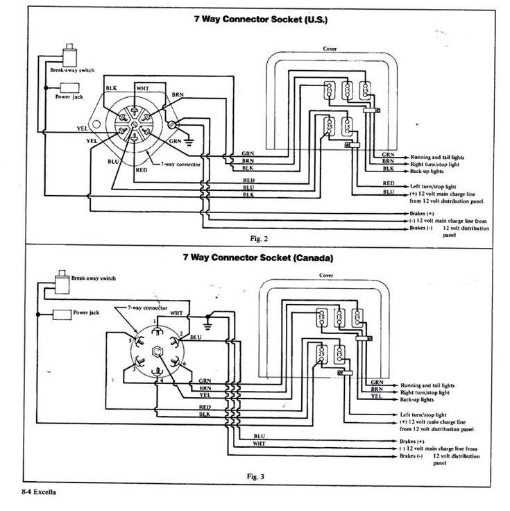truck 7 way wiring