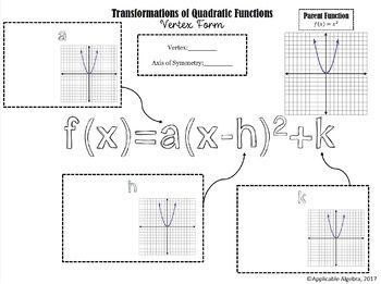 17 Best ideas about Quadratic Function on Pinterest