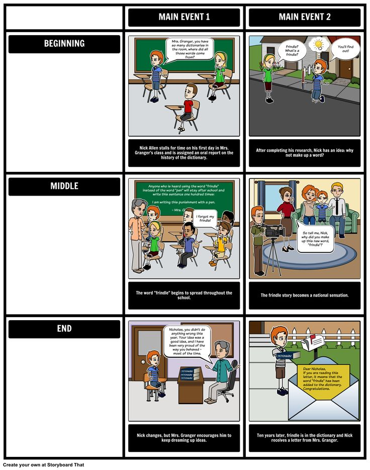 plot diagram for the book thief code alarm pro 1000 wiring frindle - diagram: create a summary by depicting two main events ...