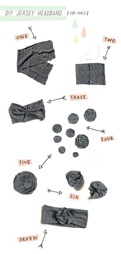 25+ best ideas about Diy baby headbands on Pinterest