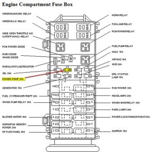 2002 ford ranger fuse diagram | 1997 Ford Ranger Fuse Box